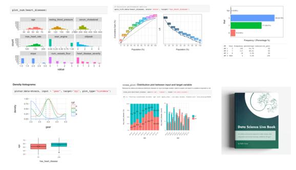 Exploratory Data Analysis & Data Preparation with 'funModeling'