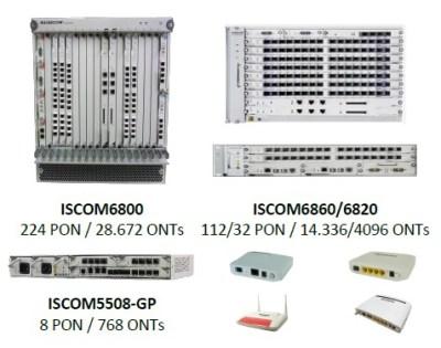 GPON family 300x236 - Soluciones GPON para operadores locales y para la extensión de distancias en fibra entre OLT y ONTs