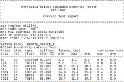 RFC2544 300x201 - Un completo medidor Gigabit Ethernet por menos de 500,00 EUR