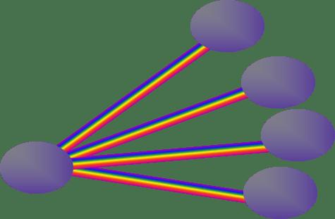 wdm star - Fibra óptica - CWDM y DWDM