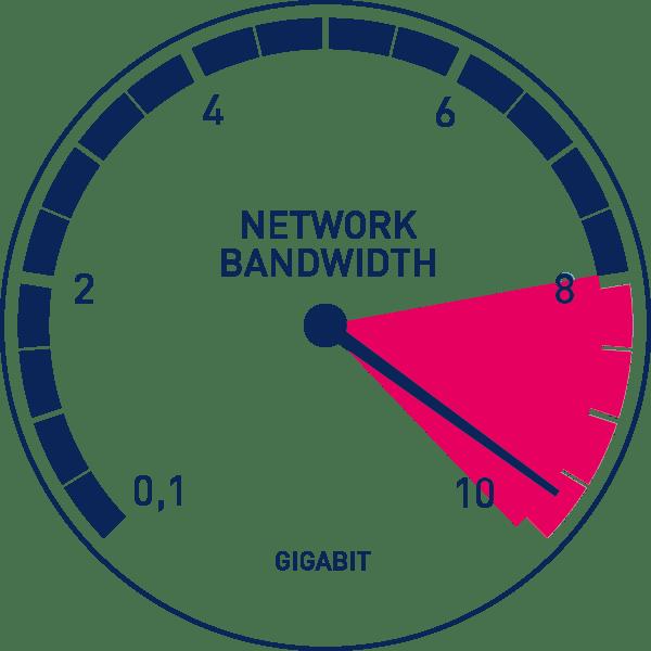 bandwidth - Los 10 mejores How-To sobre routers Teltonika del 2020