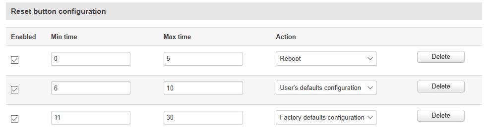 reset button configuration - ¿ Cómo crear un perfil de usuario recuperable mediante el botón de reset ?