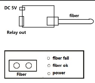 fiber wire detector - Detector de continuidad en fibras de reserva