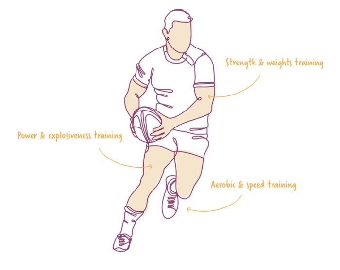 Sportsman-physique-rugby-workouts-player