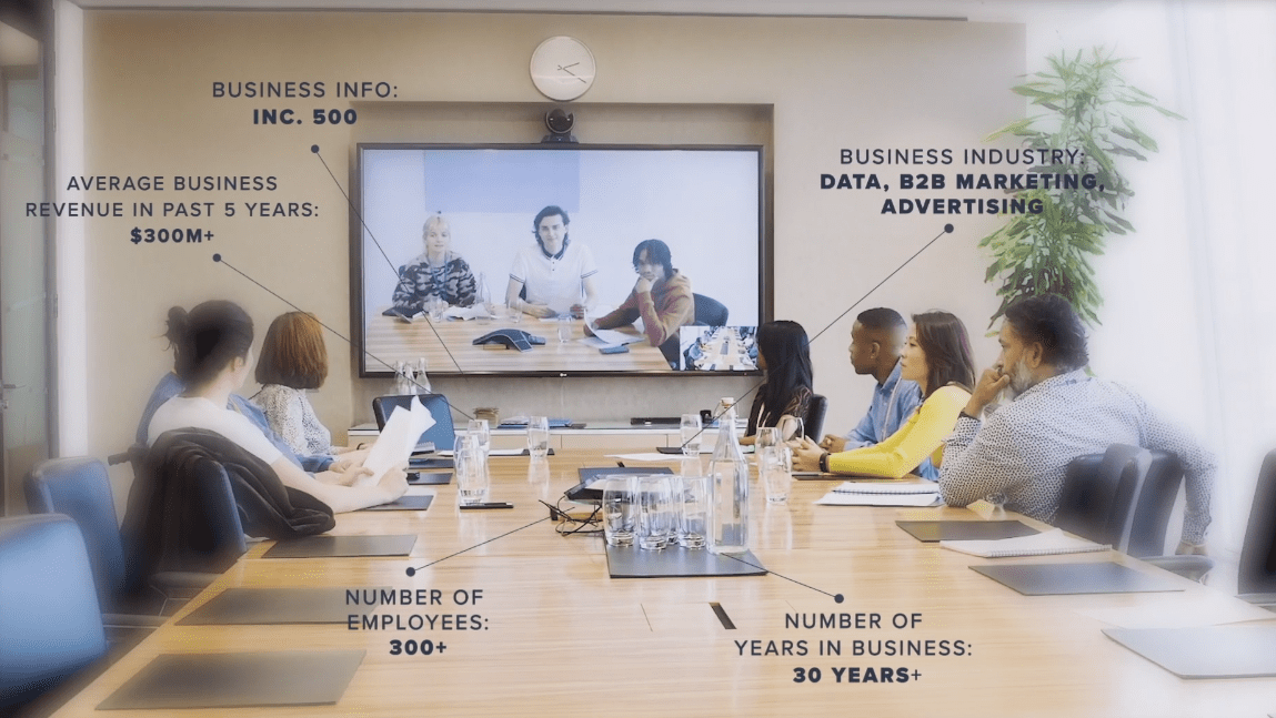 A group of coworkers, or possible consumers, are gathered in a conference room for a video chat meeting.