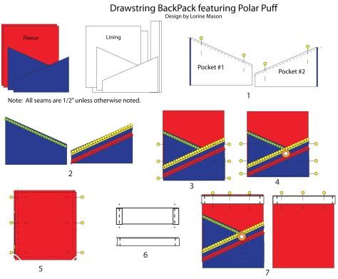Drawstring BackPack Blog Post Diagrams