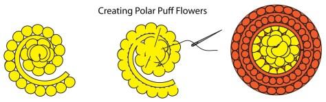 Polar Puff - Child's Hat & Scarf