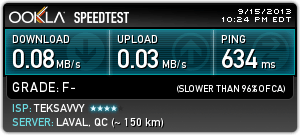 TekSavvy speed, Sep 15, 2013, later in the evening