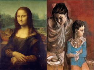 Guía básica para analizar una pintura | Blog de Derrama ...