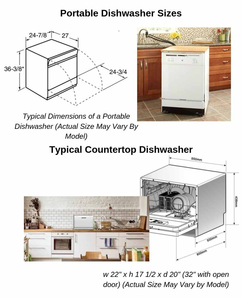 5 Best Portable Dishwashers In 2020 But Wait Is Your Kitchen