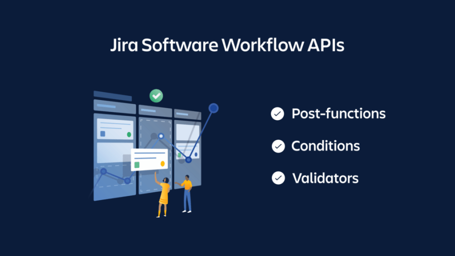 A slide showing the new modules available in the Jira Software Cloud workflow APIs