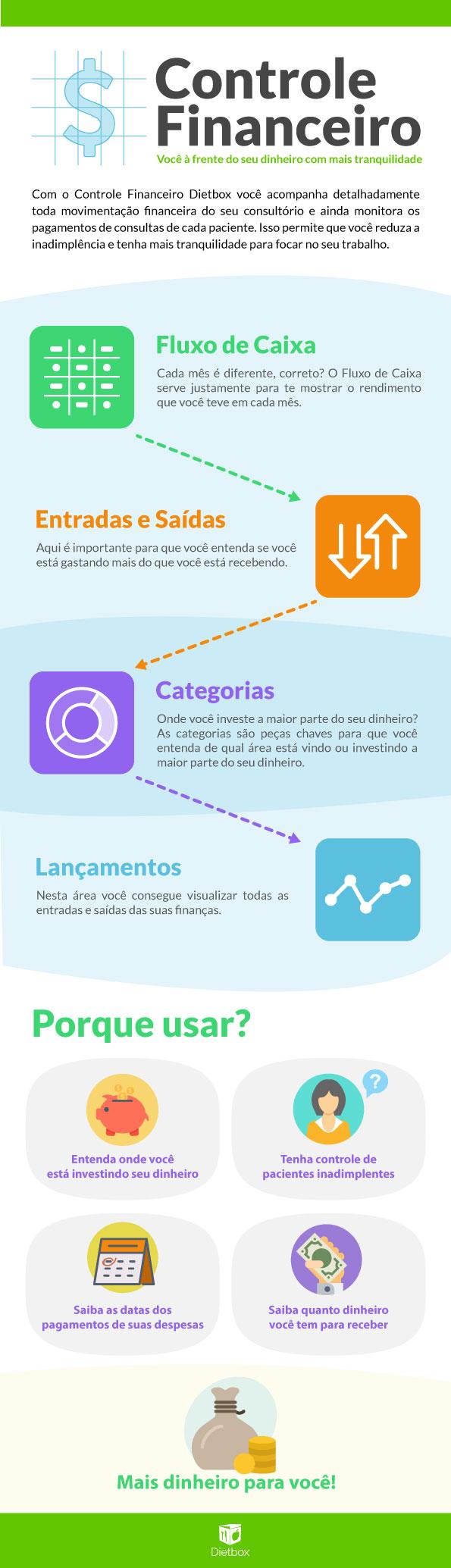 infografico-financeiro2.jpg