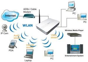 Wi-Fi Nyambung Terus Dengan Router D-Link_2