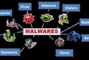 Cara ampuh mencegah, menghindari, mengapus masuknya serangan Virus dan Malware pada Komputer