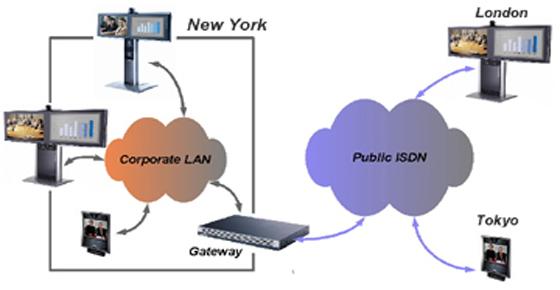 Fungsi danCara Kerja konfigurasi Gateway pada jaringan