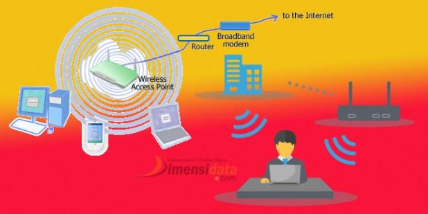 Pengertian, Cara Kerja, macam jenis  serta Fungsi Wireless Access Point secara lengkap