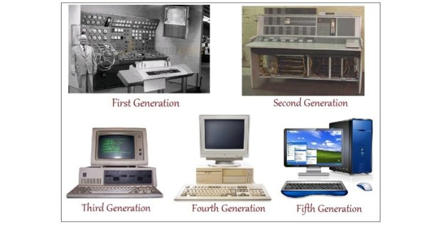Sejarah Perkembangan Komputer Generasi Pertama 1 smapai ke 5