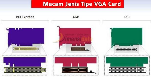 Macam Jenis Tipe VGA Card Pada Slot Motherboard Komputer