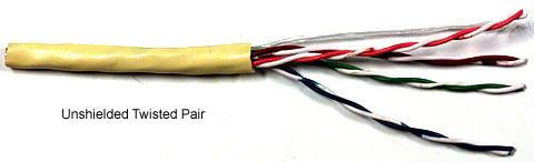 Jenis Tipe Kabel Twisted Pair dan Pengertiannya
