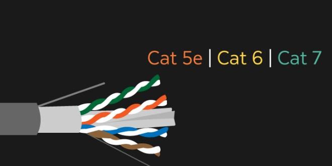 Pengertian dan Perbedaan Kabel UTP cat5, cat5e, cat6 dan cat7