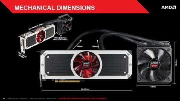 Spesifikasi Harga VGA Card Gaming AMD AMD Radeon R9 295X2