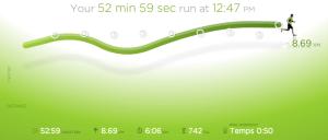 49ème sortie - Graphique Nike+