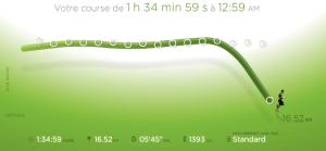 72ème sortie - Graphique Nike+