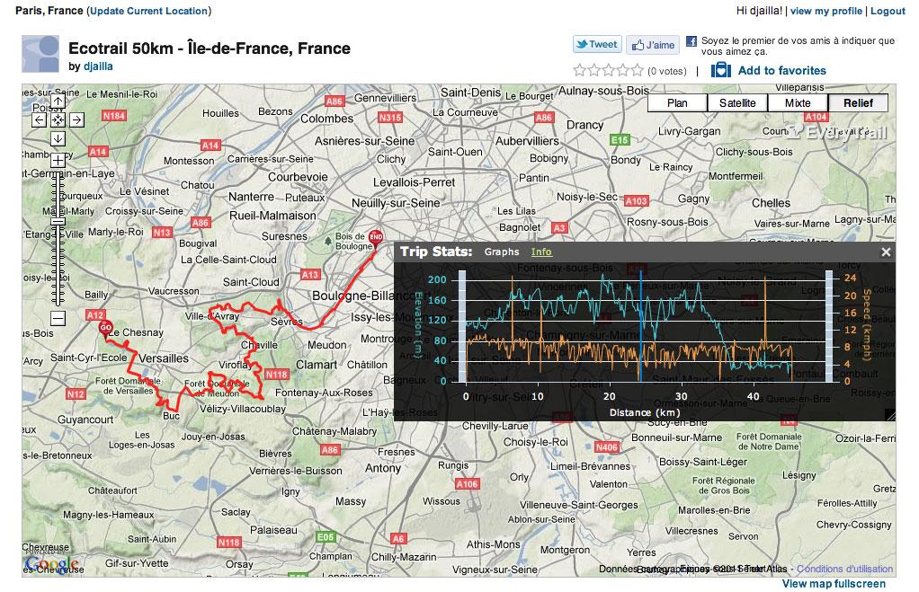 Suivre un itinéraire GPS avec un iPhone | Le Blog de Djailla