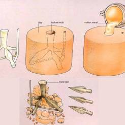 A diagram of the lost-wax process. Courtesy of lost-waxprocess.com.