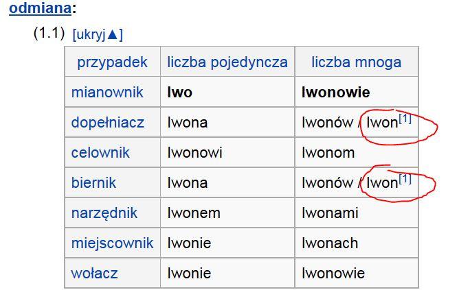 wikislownik-iwo