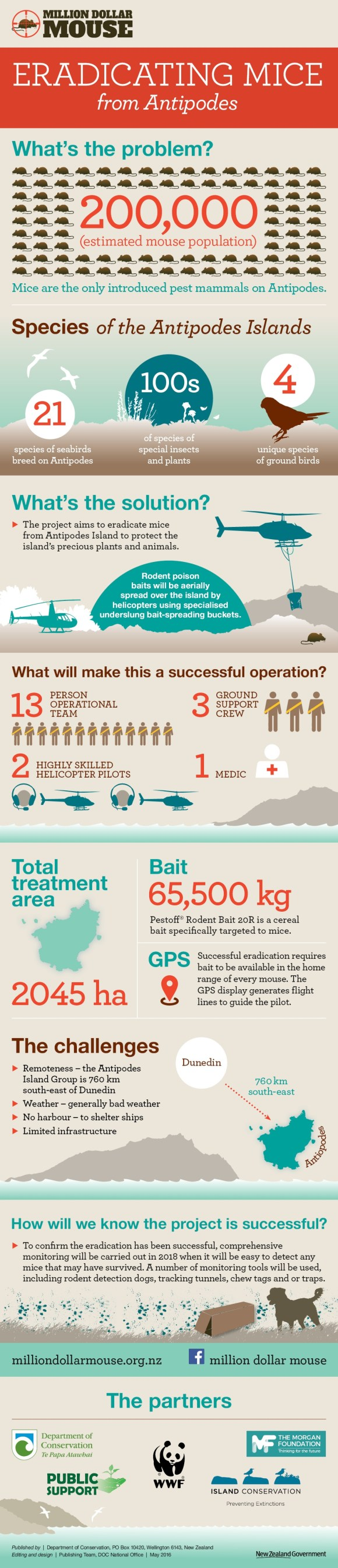 million-dollar-mouse-infographic