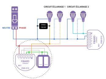 Schéma de câblage du FGD-212 de Fibaro dans une installation sans neutre avec Bypass