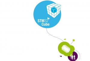 STM32CubeMx_front