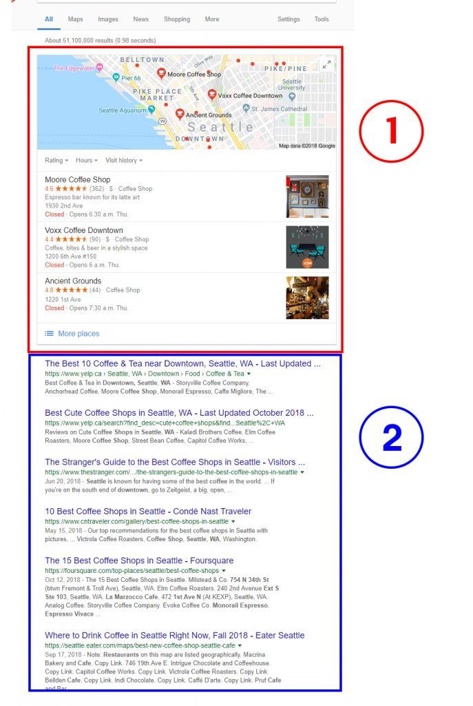 Native web optimization – optimizing your web site site visitors