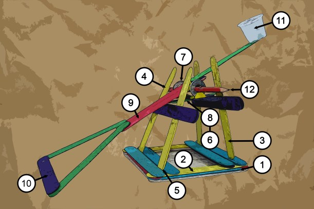 Diagram showing the the different steps of building a model catapult.