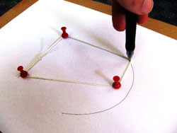 Paper with three pins stuck in it. There is a loop of string around the pins, and someone has a pen inside the loop too. They are drawing a curve. the loop of string is tight.