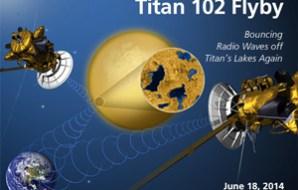 Titan 102 Flyby
