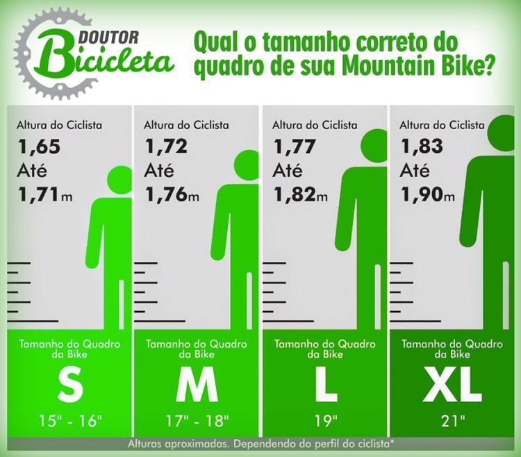 Indicativo altura do ciclista x tamanho de quadro MTB