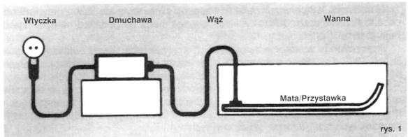 Funkcje kąpieli perełkowej