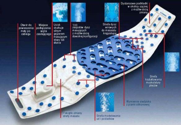 Informacje ohydromasażu