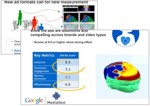 Google Analyzes Brain-waves for Ads