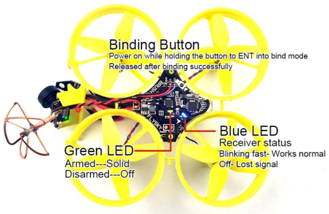 Getting started guide for the QX70 Mini FPV Quadcopter