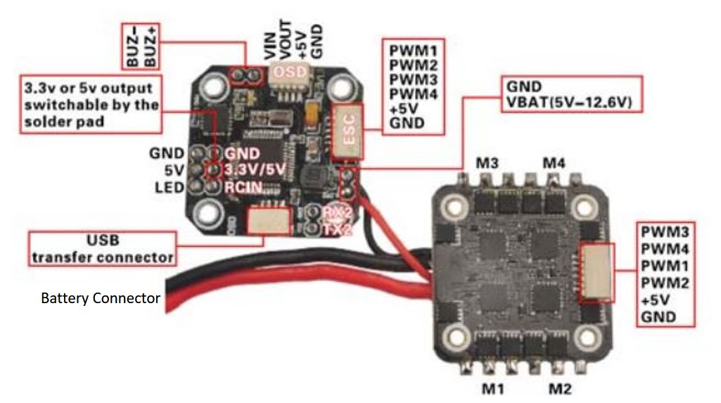 Powering the minicube F3 flight controller