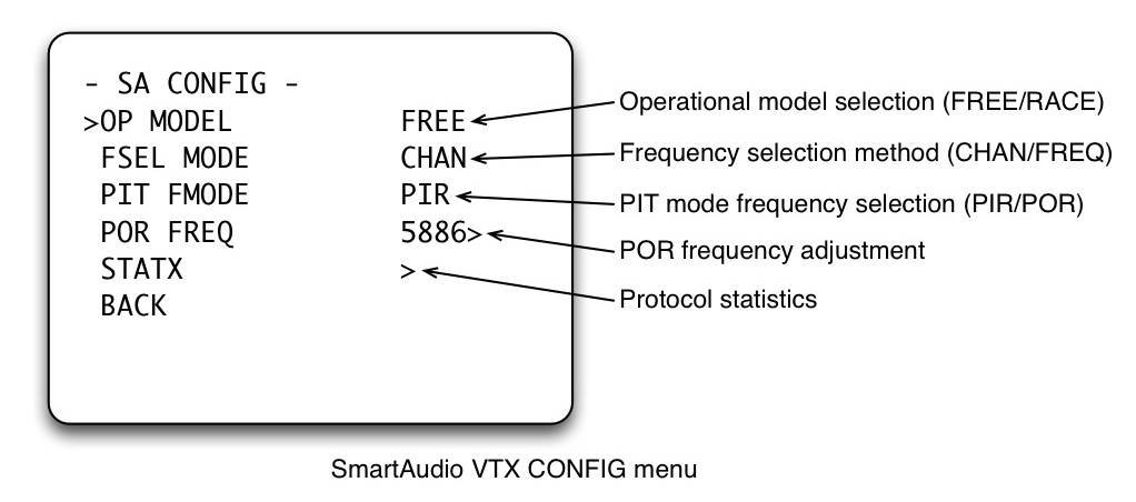What is VTX telemetry and why should you care? (SmartAudio and Tramp