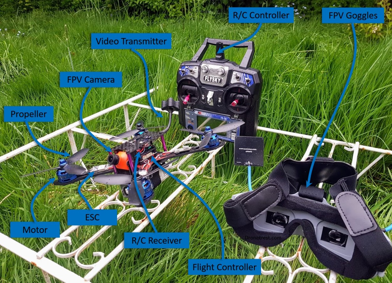 A Beginner's Guide to FPV 🎮 – DroneTrest Blog