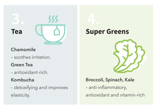Teas and super greens