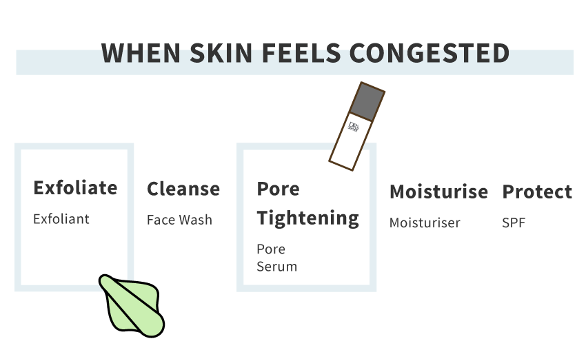 Congested skin care routine