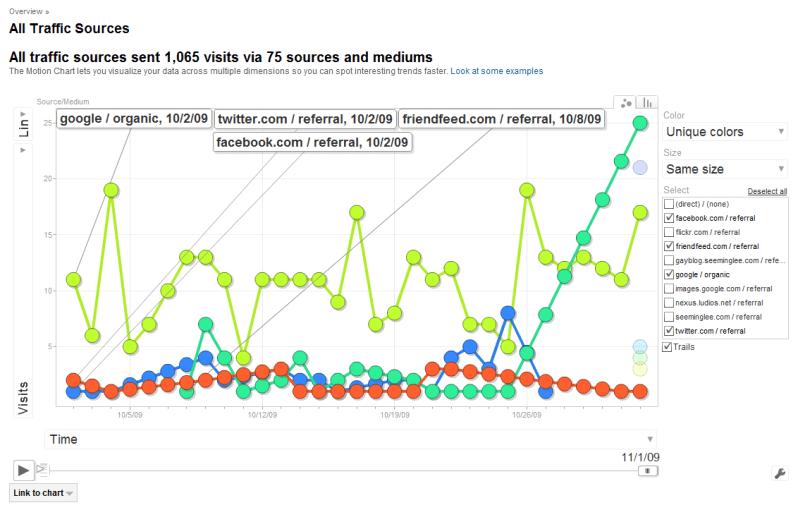 referral-traffic-screenshot