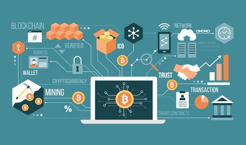 Aplicações da Tecnologia Blockchain
