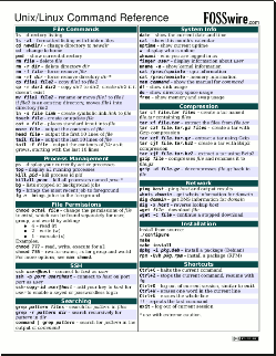 Unix/Linux command cheat sheet